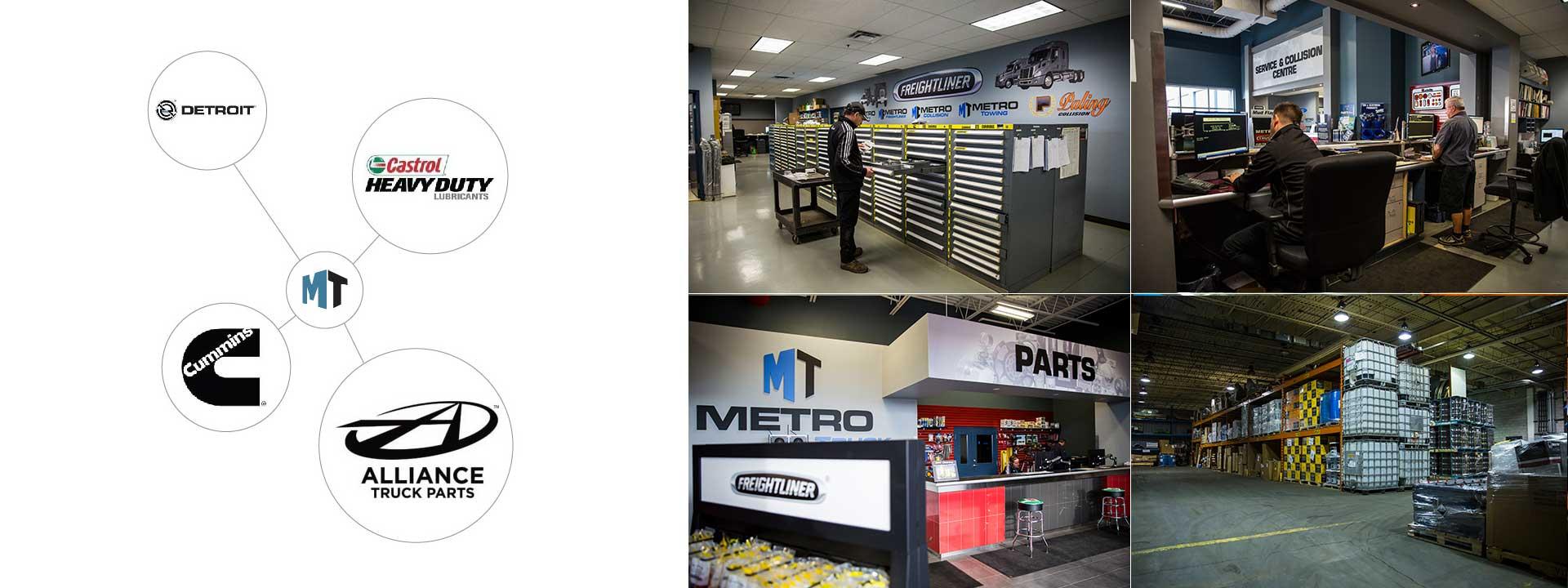 Metro Parts